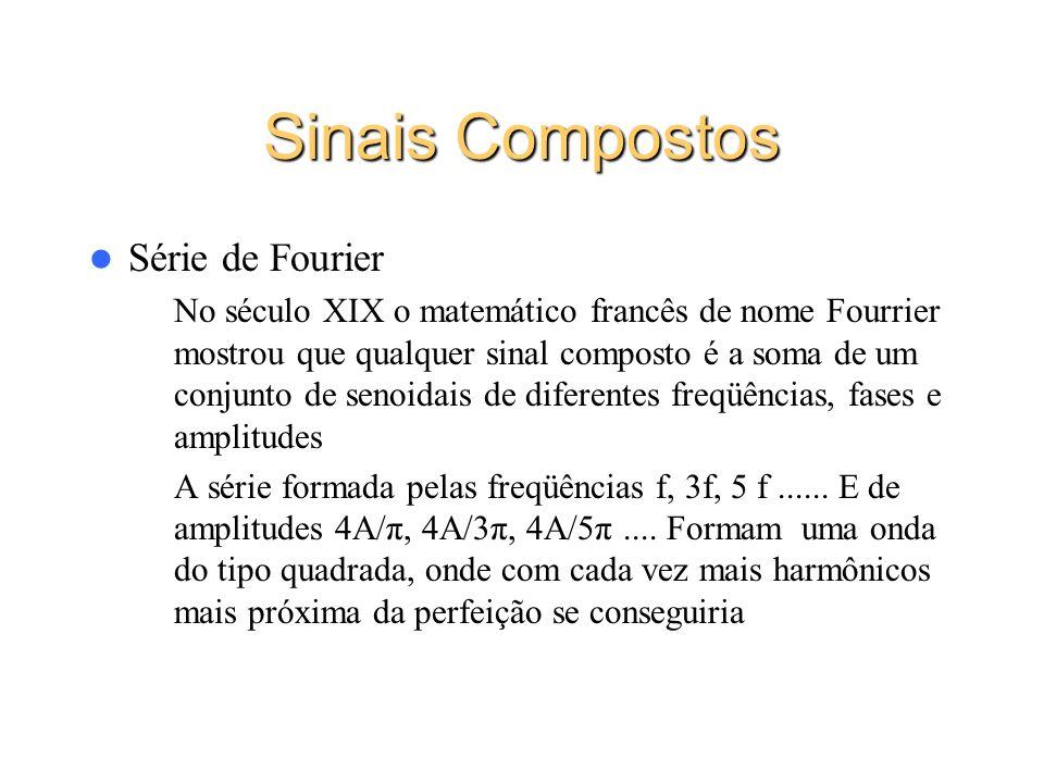 Sinais Compostos Série de Fourier – No século XIX o matemático francês de nome Fourrier mostrou que qualquer sinal composto é a soma de um conjunto de