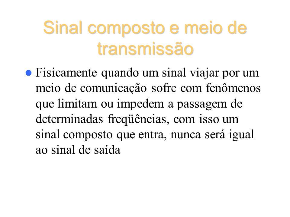 Sinal composto e meio de transmissão Fisicamente quando um sinal viajar por um meio de comunicação sofre com fenômenos que limitam ou impedem a passag