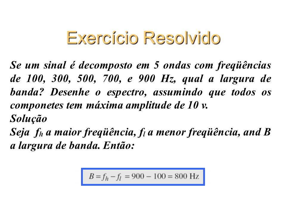 Exercício Resolvido Se um sinal é decomposto em 5 ondas com freqüências de 100, 300, 500, 700, e 900 Hz, qual a largura de banda? Desenhe o espectro,