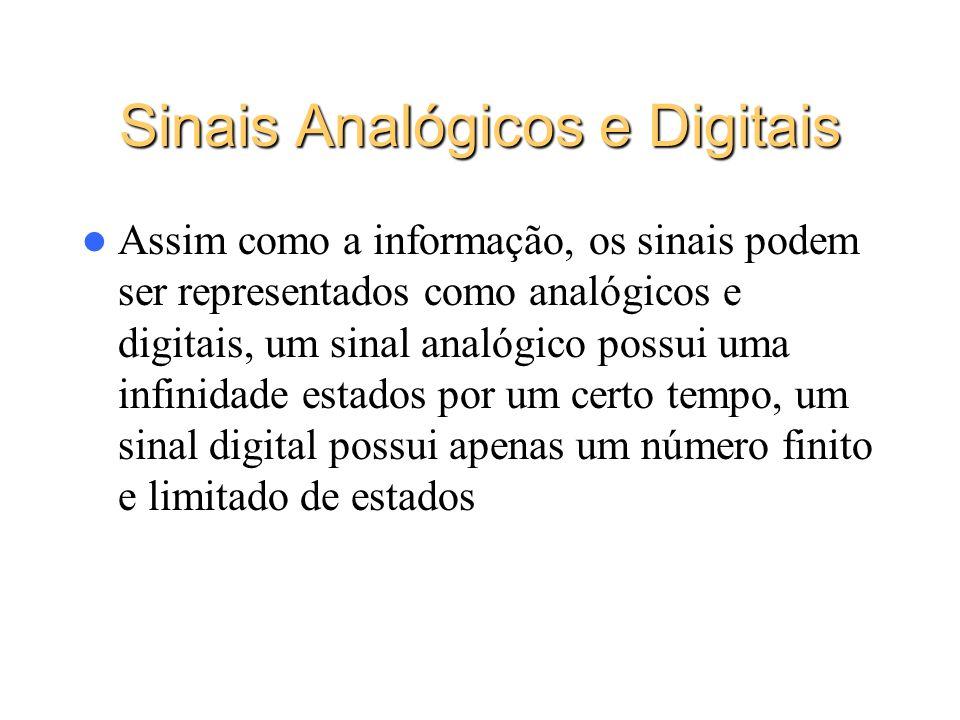 Sinais Analógicos e Digitais Assim como a informação, os sinais podem ser representados como analógicos e digitais, um sinal analógico possui uma infi