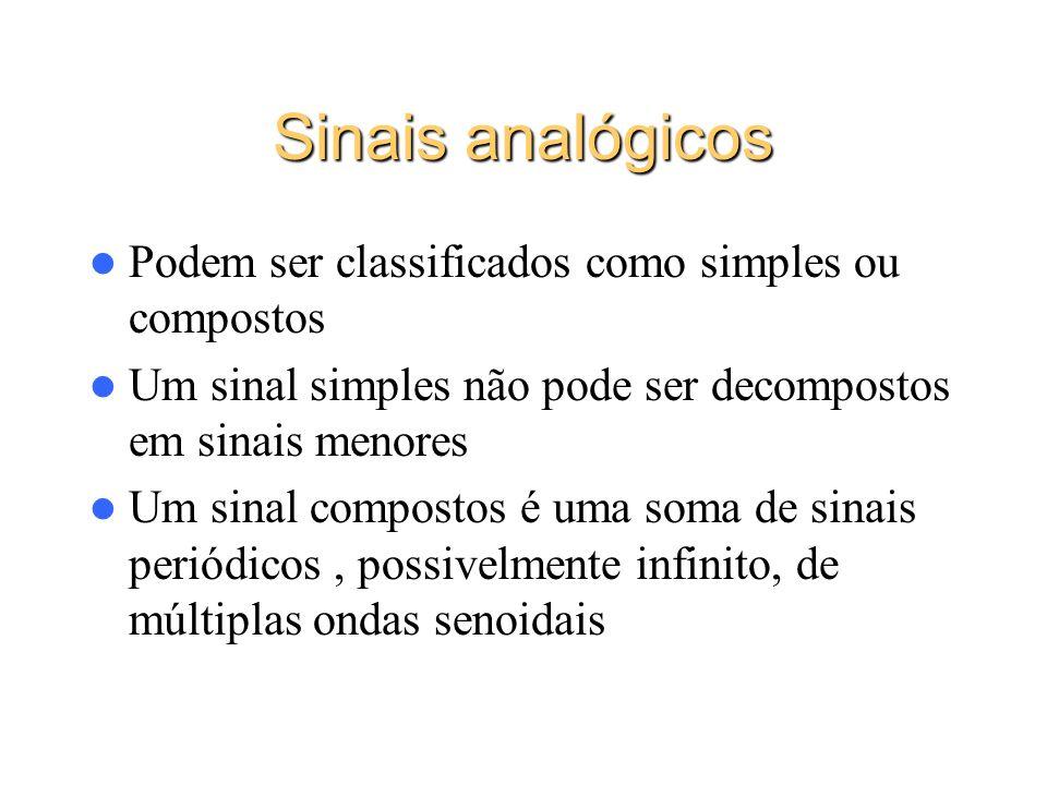 Sinais analógicos Podem ser classificados como simples ou compostos Um sinal simples não pode ser decompostos em sinais menores Um sinal compostos é u