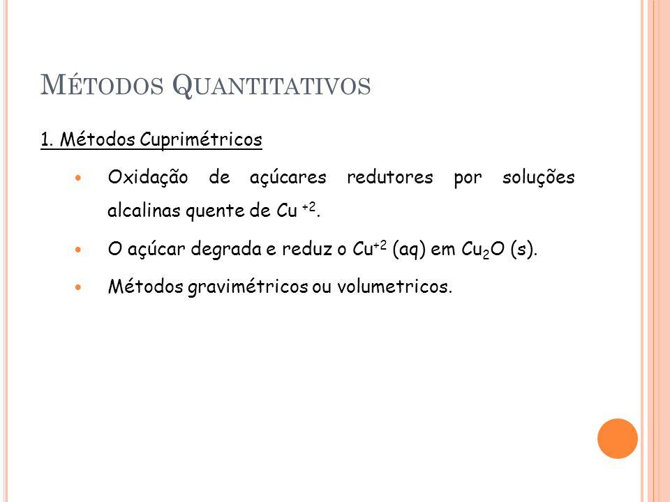 M ÉTODOS Q UANTITATIVOS 1. Métodos Cuprimétricos Oxidação de açúcares redutores por soluções alcalinas quente de Cu +2. O açúcar degrada e reduz o Cu