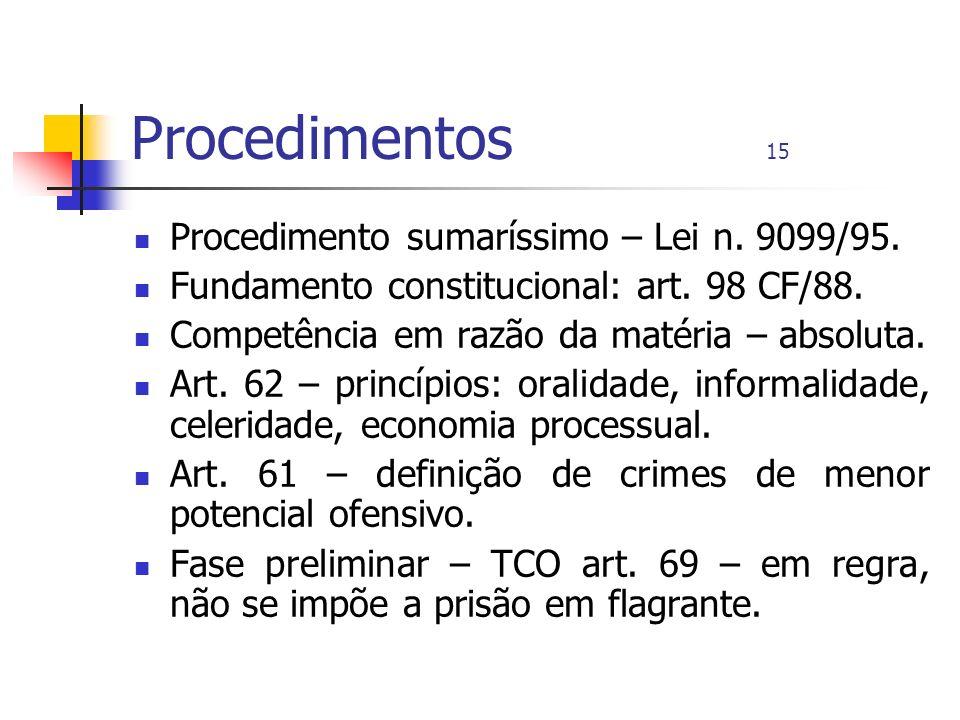 Procedimentos 15 Procedimento sumaríssimo – Lei n. 9099/95. Fundamento constitucional: art. 98 CF/88. Competência em razão da matéria – absoluta. Art.