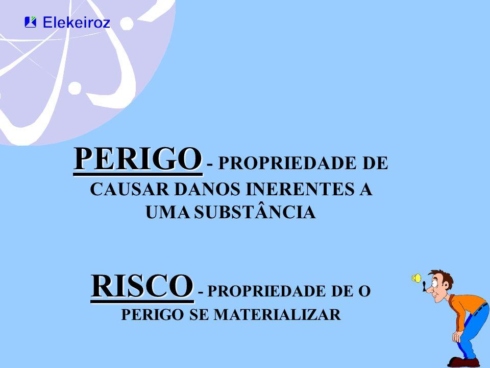 PERIGO PERIGO - PROPRIEDADE DE CAUSAR DANOS INERENTES A UMA SUBSTÂNCIA RISCO RISCO - PROPRIEDADE DE O PERIGO SE MATERIALIZAR
