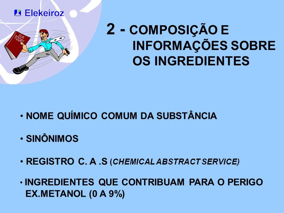 2 - COMPOSIÇÃO E INFORMAÇÕES SOBRE OS INGREDIENTES NOME QUÍMICO COMUM DA SUBSTÂNCIA SINÔNIMOS REGISTRO C. A.S (CHEMICAL ABSTRACT SERVICE) INGREDIENTES
