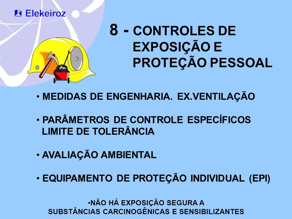 8 - CONTROLES DE EXPOSIÇÃO E PROTEÇÃO PESSOAL MEDIDAS DE ENGENHARIA. EX.VENTILAÇÃO PARÂMETROS DE CONTROLE ESPECÍFICOS LIMITE DE TOLERÂNCIA AVALIAÇÃO A