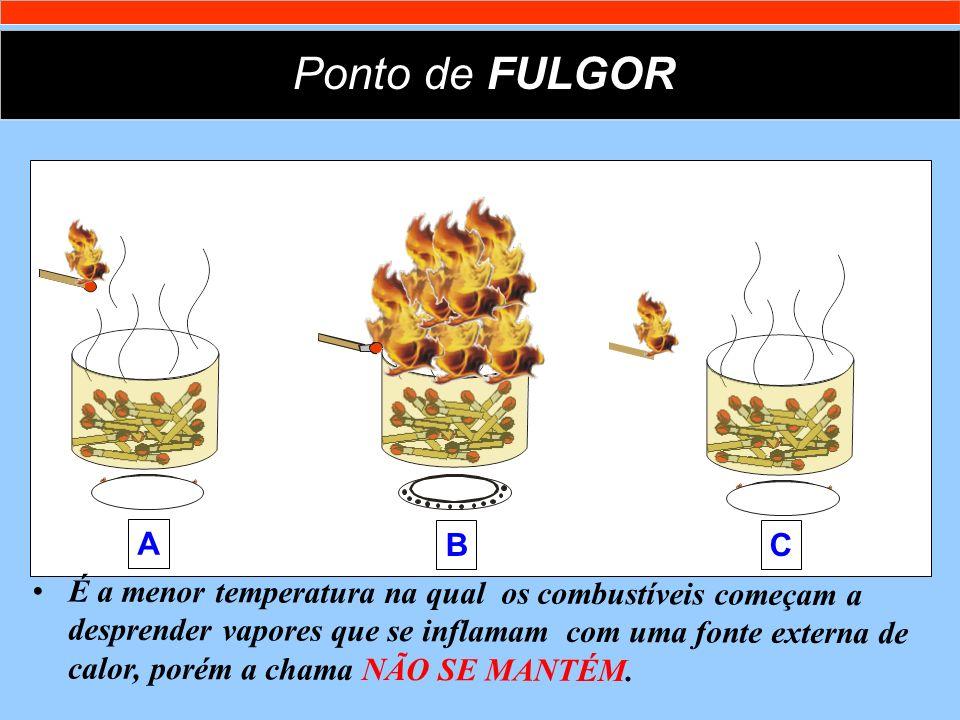 Ponto de FULGOR A É a menor temperatura na qual os combustíveis começam a desprender vapores que se inflamam com uma fonte externa de calor, porém a c