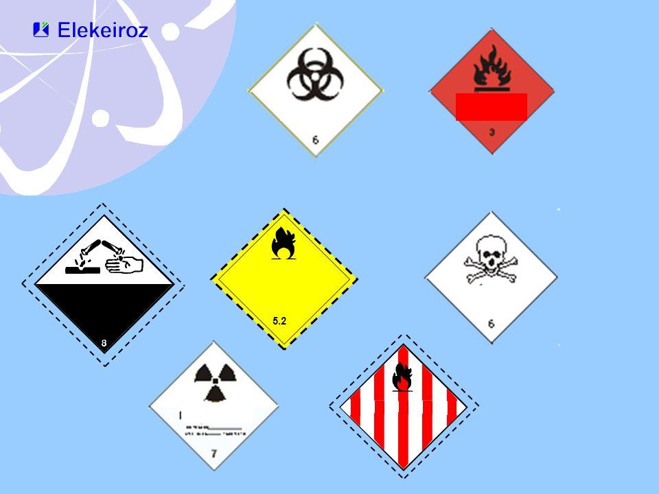 DIAMANTE DE RISCO = DIAMANTE DE HOMMEL INDICAÇÕES ESPECIAIS Campo Vazio permitindo o uso de água para combater incêndio Não se deve usar água (water) para para combater incêndio Perigo de irradiação radioativa Substância cancerígena w W5 4 3 2 W PERIGO DE INCÊNDIO 4 - Inflama extremamente fácil 3 - Perigo de Inflamação 2 - Perigo com aquecimento leve 1 - Perigo em caso de aquecimento forte 0 - Sem perigo de Inflamação PERIGO DE REAÇÃO 4 - Alto Risco de Explosão 3 - Explosão na influência de calor 2 - Reação química violenta 1 - Instável sob aquecimento 0 - Nenhum perigo sob condições normais PERIGO PARA A SAÚDE 4 - Extremamente perigoso 3 - Muito perigoso 2 - Perigoso 1 - Perigo mínimo 0 - Sem perigo especial