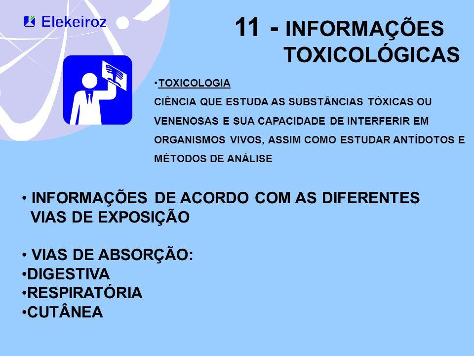 11 - INFORMAÇÕES TOXICOLÓGICAS INFORMAÇÕES DE ACORDO COM AS DIFERENTES VIAS DE EXPOSIÇÃO VIAS DE ABSORÇÃO: DIGESTIVA RESPIRATÓRIA CUTÂNEA TOXICOLOGIA