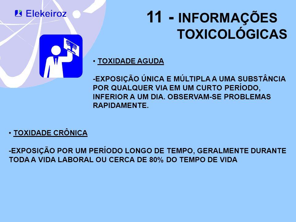 11 - INFORMAÇÕES TOXICOLÓGICAS TOXIDADE AGUDA -EXPOSIÇÃO ÚNICA E MÚLTIPLA A UMA SUBSTÂNCIA POR QUALQUER VIA EM UM CURTO PERÍODO, INFERIOR A UM DIA. OB