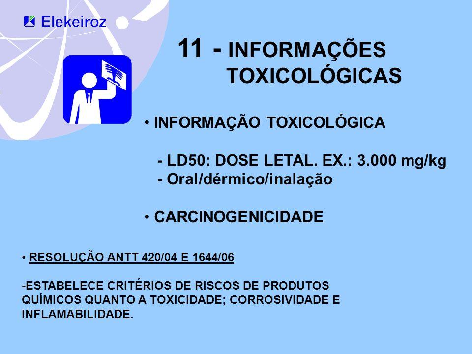 11 - INFORMAÇÕES TOXICOLÓGICAS INFORMAÇÃO TOXICOLÓGICA - LD50: DOSE LETAL. EX.: 3.000 mg/kg - Oral/dérmico/inalação CARCINOGENICIDADE RESOLUÇÃO ANTT 4