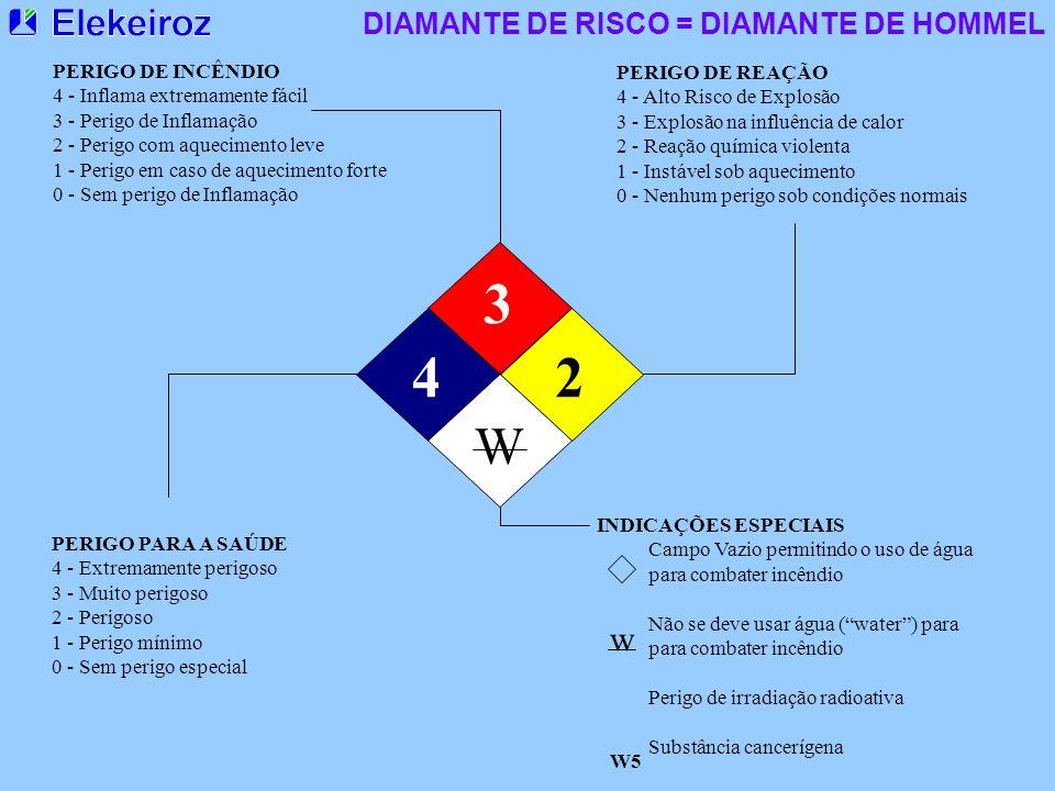 ROTULAGEM DE SEGURANÇA FRASES R (RISCO) E S (SEGURANÇA) R25 : Tóxico por ingestão.