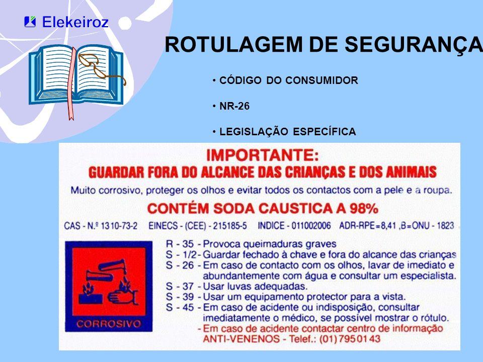 ROTULAGEM DE SEGURANÇA CÓDIGO DO CONSUMIDOR NR-26 LEGISLAÇÃO ESPECÍFICA