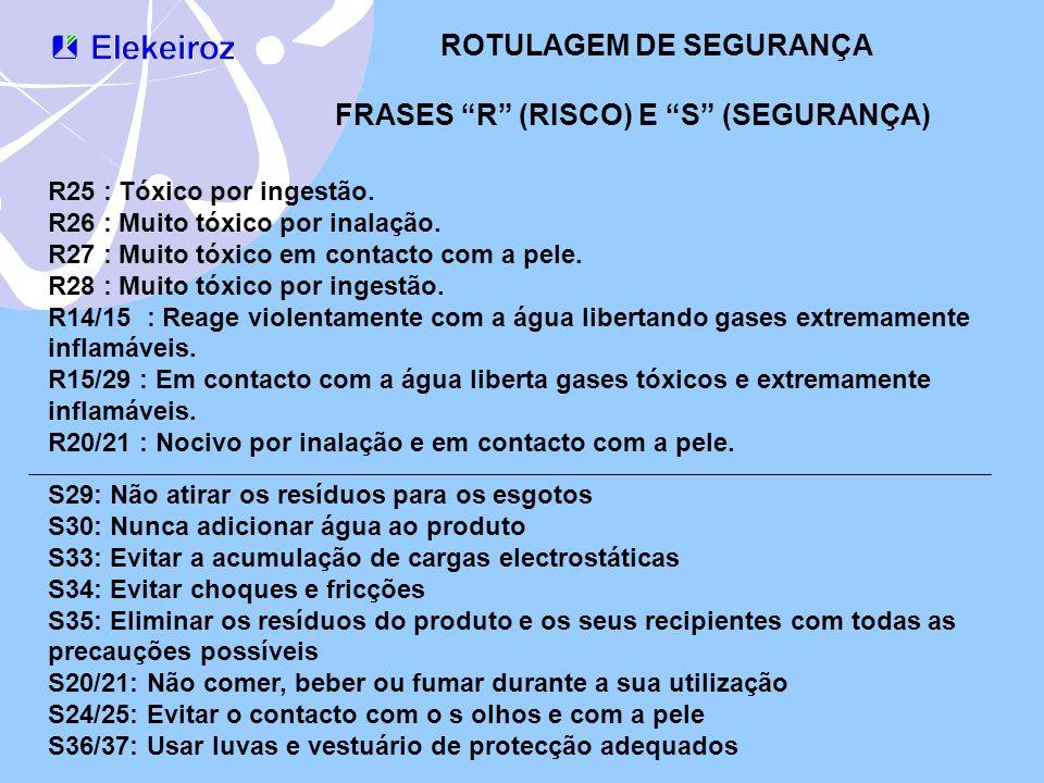 ROTULAGEM DE SEGURANÇA FRASES R (RISCO) E S (SEGURANÇA) R25 : Tóxico por ingestão. R26 : Muito tóxico por inalação. R27 : Muito tóxico em contacto com