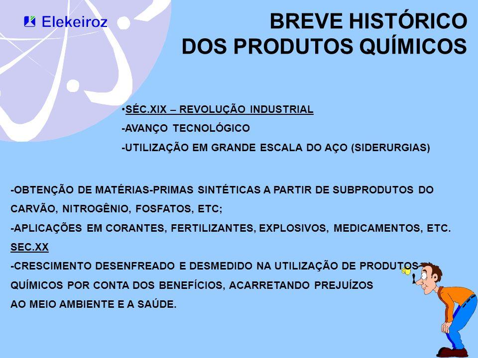 BREVE HISTÓRICO DOS PRODUTOS QUÍMICOS USOS SEM CRITÉRIOS DE PRODUTOS QUÍMICOS -DDT (AGROTÓXICO) -DILUIÇÃO EM ÁGUA NUM RECIPIENTE E RECOMENDAÇÃO DE SE MISTURAR COM O BRAÇO E A MÃO ABERTA.