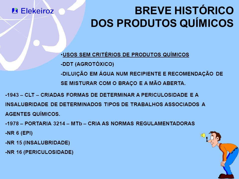 BREVE HISTÓRICO DOS PRODUTOS QUÍMICOS USOS SEM CRITÉRIOS DE PRODUTOS QUÍMICOS -DDT (AGROTÓXICO) -DILUIÇÃO EM ÁGUA NUM RECIPIENTE E RECOMENDAÇÃO DE SE