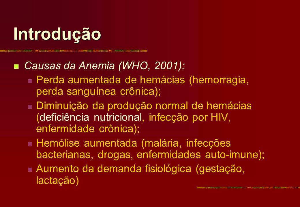 Introdução Causas da Anemia (WHO, 2001): Perda aumentada de hemácias (hemorragia, perda sanguínea crônica); Diminuição da produção normal de hemácias