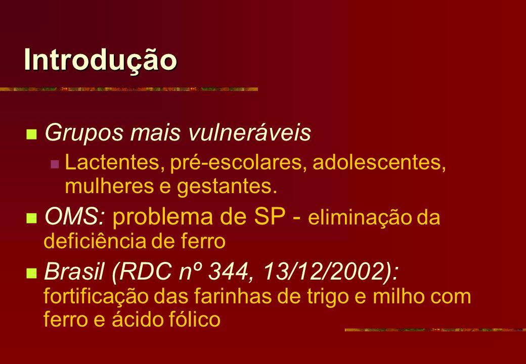 Introdução Grupos mais vulneráveis Lactentes, pré-escolares, adolescentes, mulheres e gestantes. OMS: problema de SP - eliminação da deficiência de fe