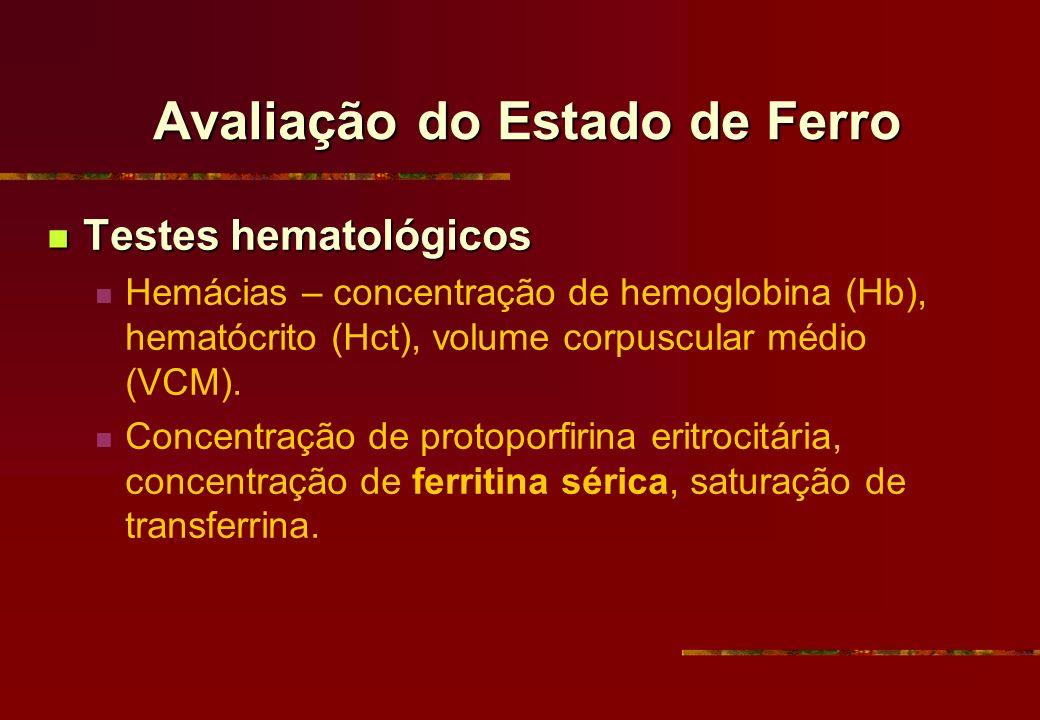 Avaliação do Estado de Ferro Testes hematológicos Testes hematológicos Hemácias – concentração de hemoglobina (Hb), hematócrito (Hct), volume corpuscu