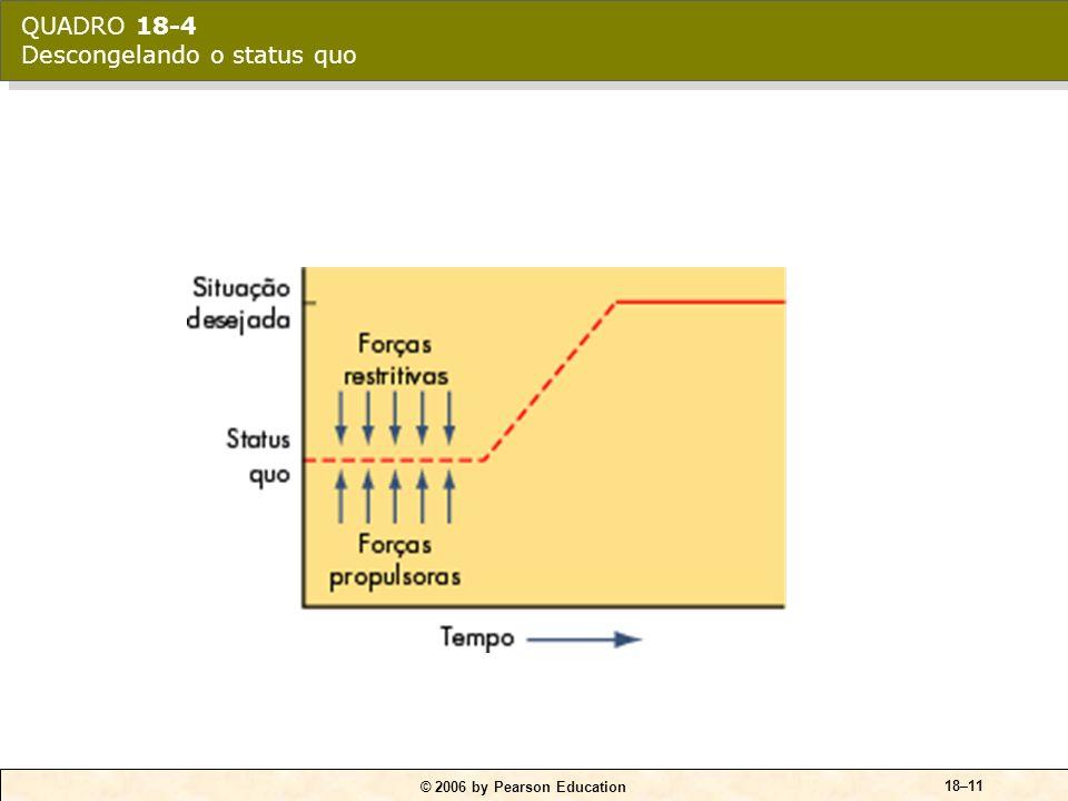 © 2006 by Pearson Education 18–10 QUADRO 18-3 Modelo de mudança de três etapas de Lewin