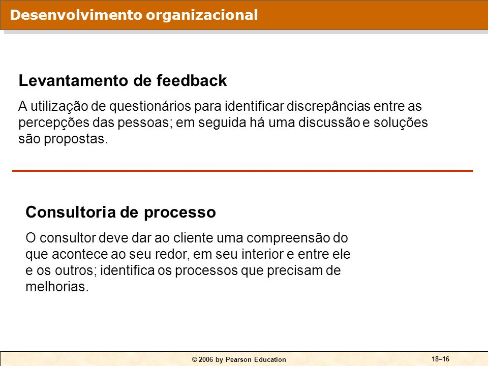 © 2006 by Pearson Education 18–15 Treinamento de sensibilidade Método de mudança de comportamento por meio de uma interação de grupo não estruturada.