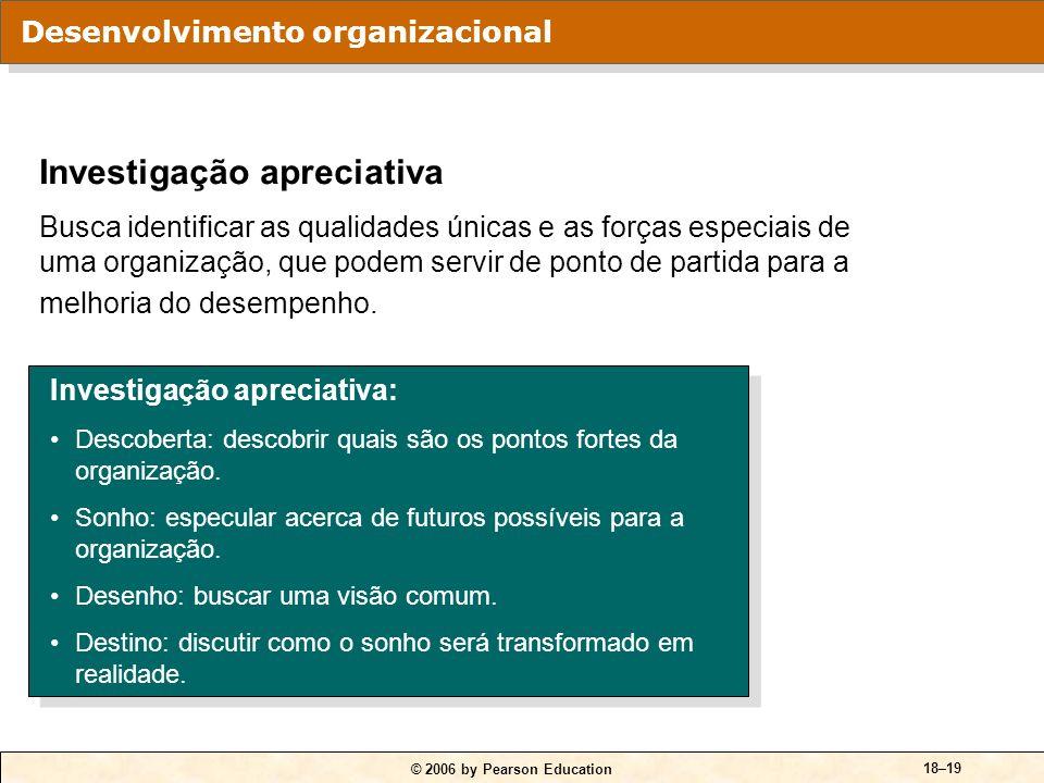 © 2006 by Pearson Education 18–18 Solução de problemas: Os grupos desenvolvem, independentemente, listas de percepções. As listas são compartilhadas e