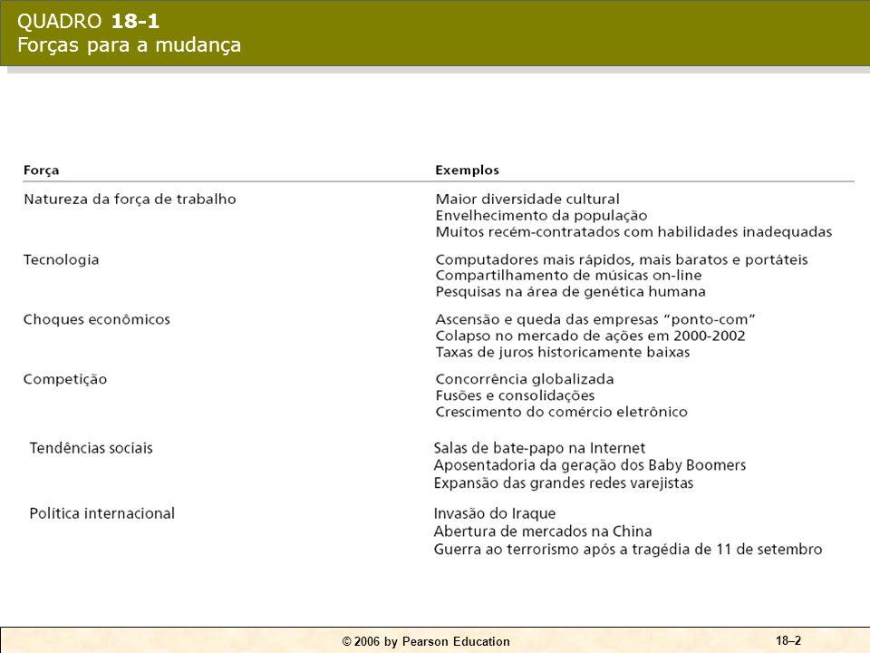 © 2006 by Pearson Education 18–1 1.Descrever as forças que atuam como estímulos à mudança. 2.Resumir as fontes de resistência à mudança, tanto individ