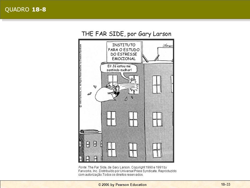 © 2006 by Pearson Education 18–32 Limites Forças que impedem que as pessoas façam o que desejam. Demandas Referem-se à perda de alguma coisa desejada.