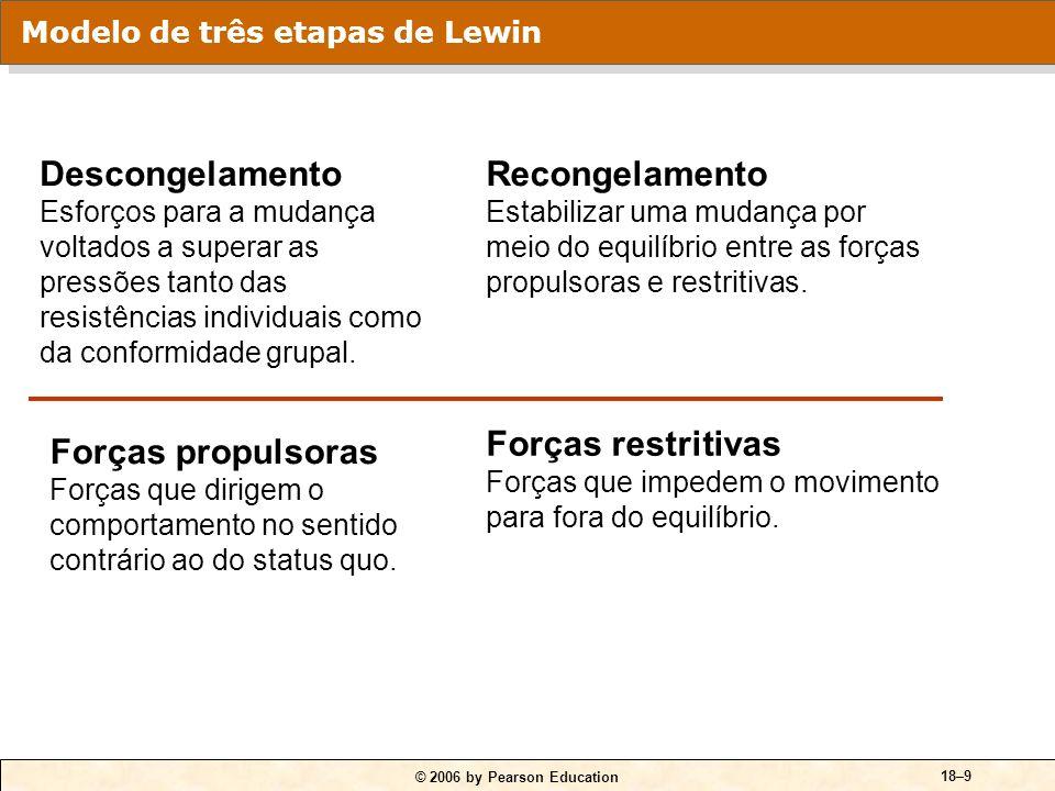 © 2006 by Pearson Education 18–9 Modelo de três etapas de Lewin Descongelamento Esforços para a mudança voltados a superar as pressões tanto das resistências individuais como da conformidade grupal.