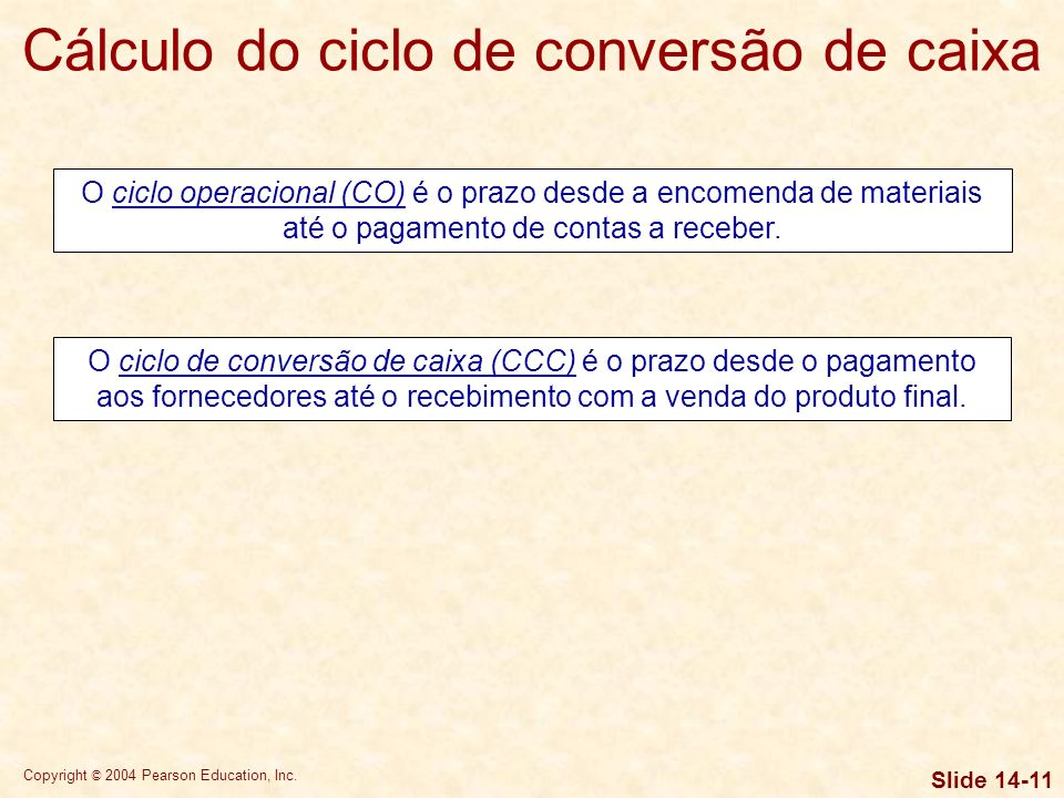 Copyright © 2004 Pearson Education, Inc. Slide 14-10 Ciclo de conversão de caixa Gestão financeira de curto prazo – a gestão de ativos e passivos circ