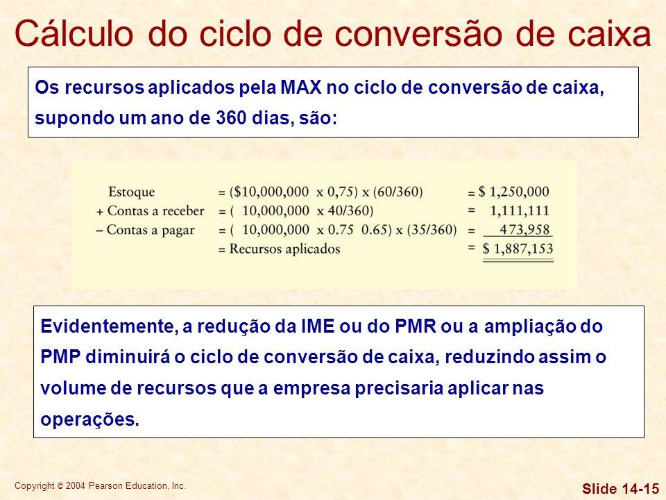 Copyright © 2004 Pearson Education, Inc. Slide 14-14 Cálculo do ciclo de conversão de caixa