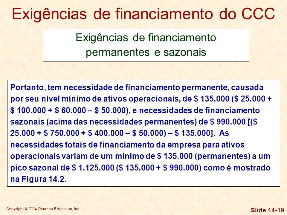 Copyright © 2004 Pearson Education, Inc. Slide 14-18 Exigências de financiamento do CCC Exigências de financiamento permanentes e sazonais A Semper Pu