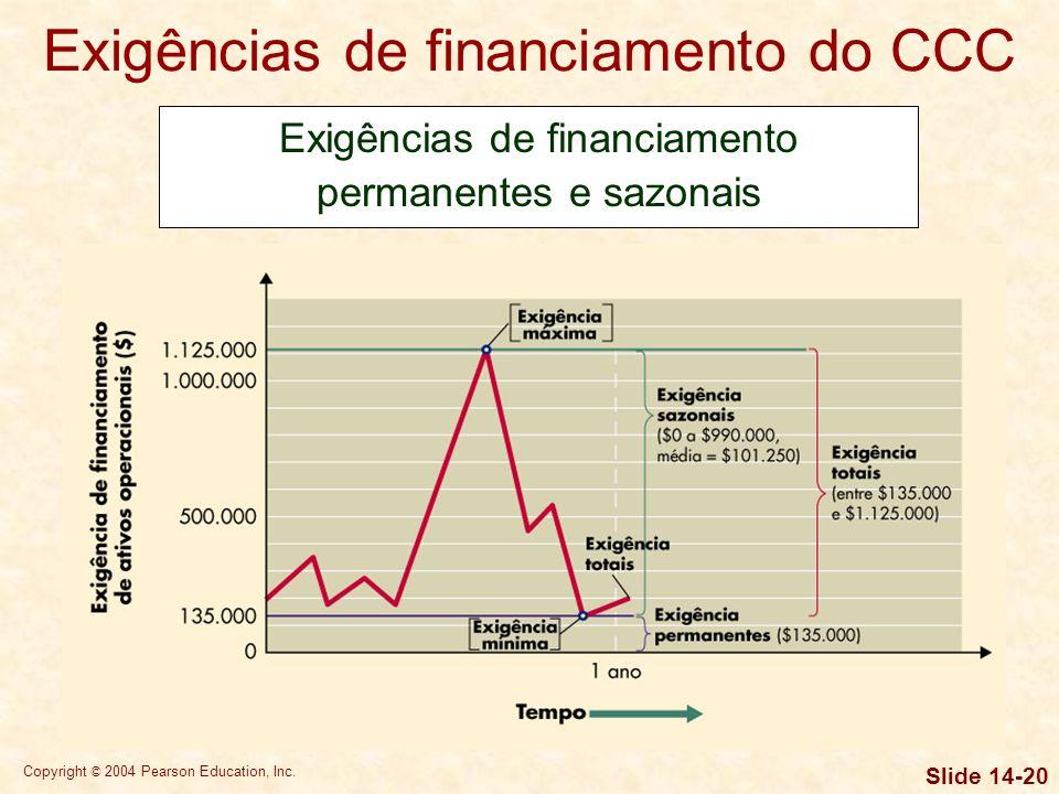 Copyright © 2004 Pearson Education, Inc. Slide 14-19 Exigências de financiamento do CCC Exigências de financiamento permanentes e sazonais Portanto, t
