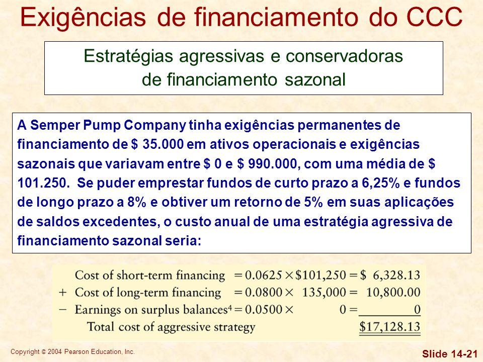 Copyright © 2004 Pearson Education, Inc. Slide 14-20 Exigências de financiamento do CCC Exigências de financiamento permanentes e sazonais