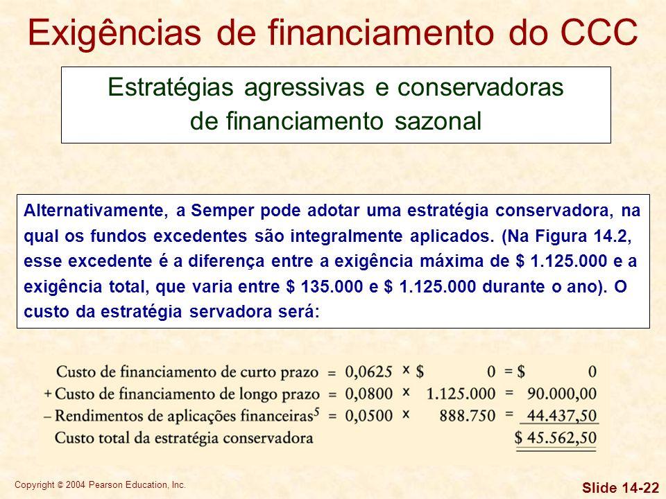 Copyright © 2004 Pearson Education, Inc. Slide 14-21 Exigências de financiamento do CCC Estratégias agressivas e conservadoras de financiamento sazona