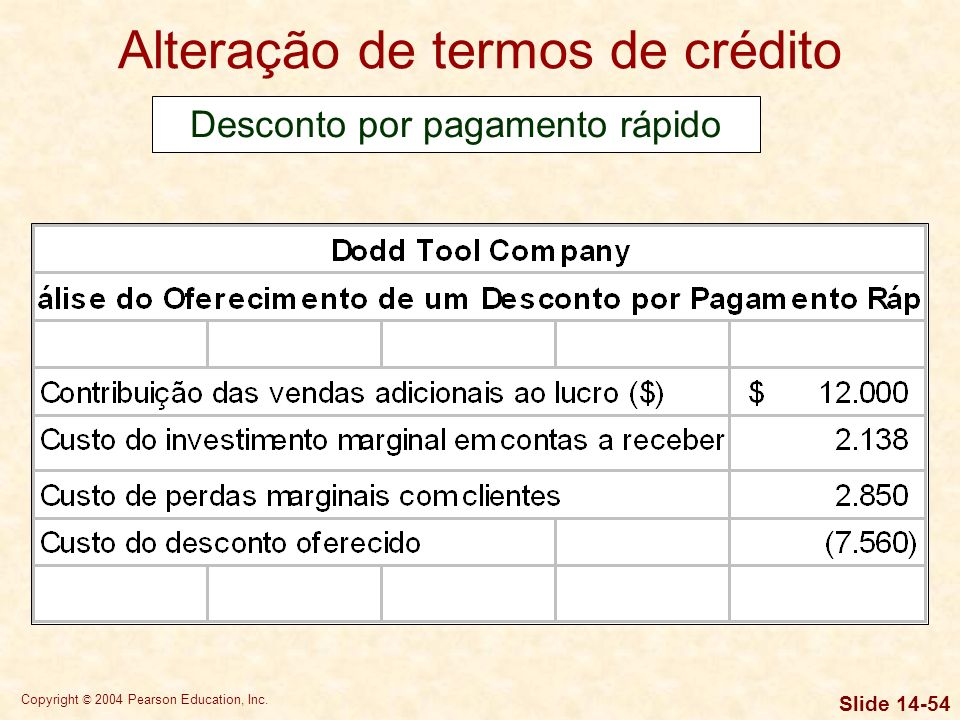 Copyright © 2004 Pearson Education, Inc. Slide 14-53 Alteração de termos de crédito Desconto por pagamento rápido
