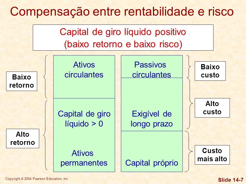 Copyright © 2004 Pearson Education, Inc. Slide 14-6 Capital de giro líquido A Berenson será capaz de pagar suas contas? Rentabilidade versus liquidez