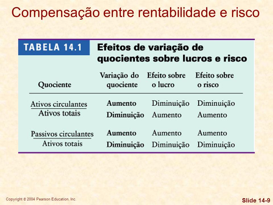 Copyright © 2004 Pearson Education, Inc. Slide 14-9 Compensação entre rentabilidade e risco