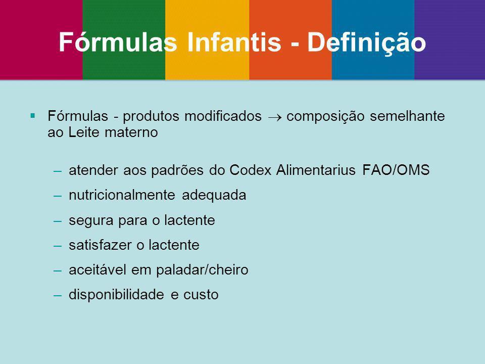 Fórmulas - produtos modificados composição semelhante ao Leite materno –atender aos padrões do Codex Alimentarius FAO/OMS –nutricionalmente adequada –