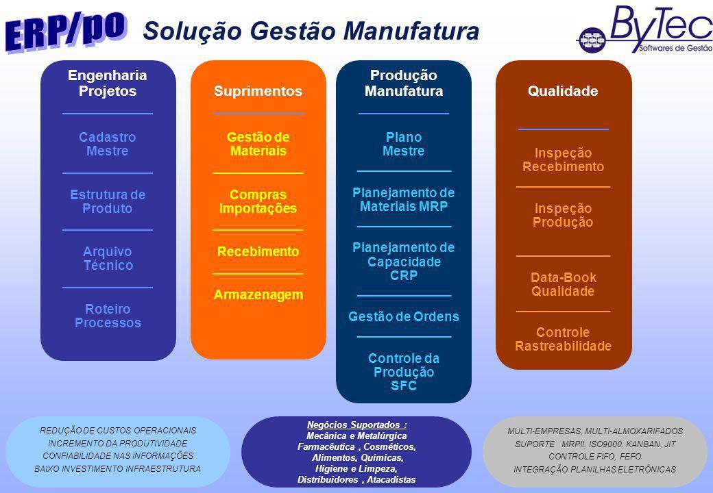 Solução Gestão Manufatura REDUÇÃO DE CUSTOS OPERACIONAIS INCREMENTO DA PRODUTIVIDADE CONFIABILIDADE NAS INFORMAÇÕES BAIXO INVESTIMENTO INFRAESTRUTURA