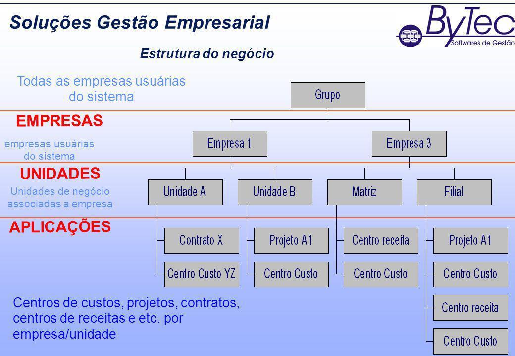 Soluções Gestão Empresarial Estrutura do negócio empresas usuárias do sistema Unidades de negócio associadas a empresa Centros de custos, projetos, co