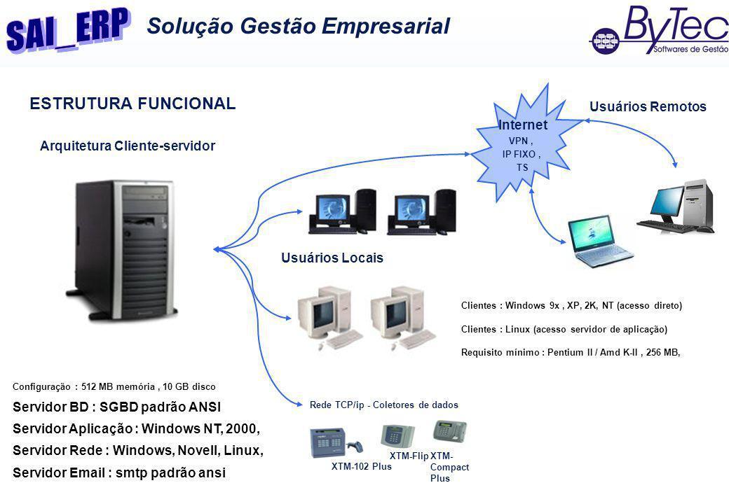 Solução Gestão Empresarial ESTRUTURA FUNCIONAL Arquitetura Cliente-servidor Internet VPN, IP FIXO, TS Usuários Remotos Configuração : 512 MB memória,