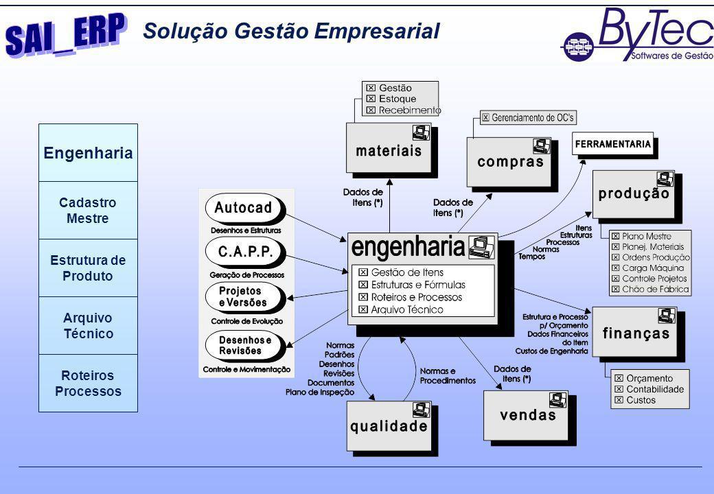 Solução Gestão Empresarial Engenharia Cadastro Mestre Estrutura de Produto Arquivo Técnico Roteiros Processos