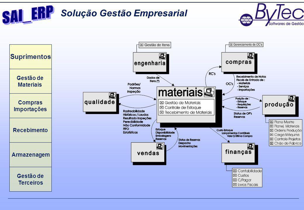 Solução Gestão Empresarial Suprimentos Gestão de Materiais Compras Importações Recebimento Armazenagem Gestão de Terceiros
