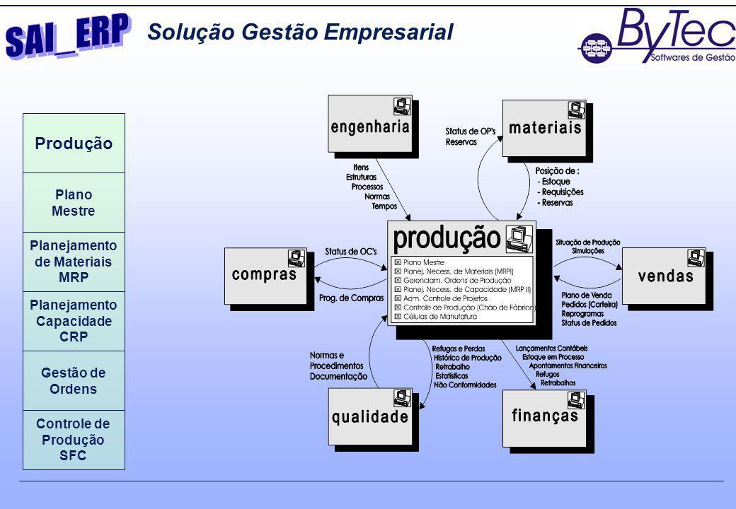 Solução Gestão Empresarial Produção Plano Mestre Planejamento de Materiais MRP Planejamento Capacidade CRP Gestão de Ordens Controle de Produção SFC