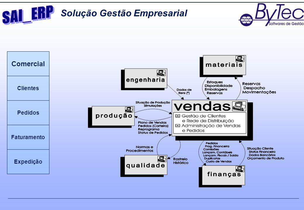 Solução Gestão Empresarial Comercial Clientes Pedidos Faturamento Expedição