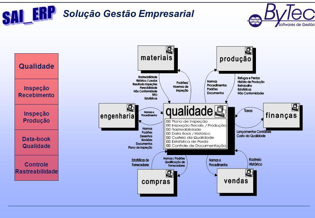 Solução Gestão Empresarial Qualidade Inspeção Recebimento Inspeção Produção Data-book Qualidade Controle Rastreabilidade
