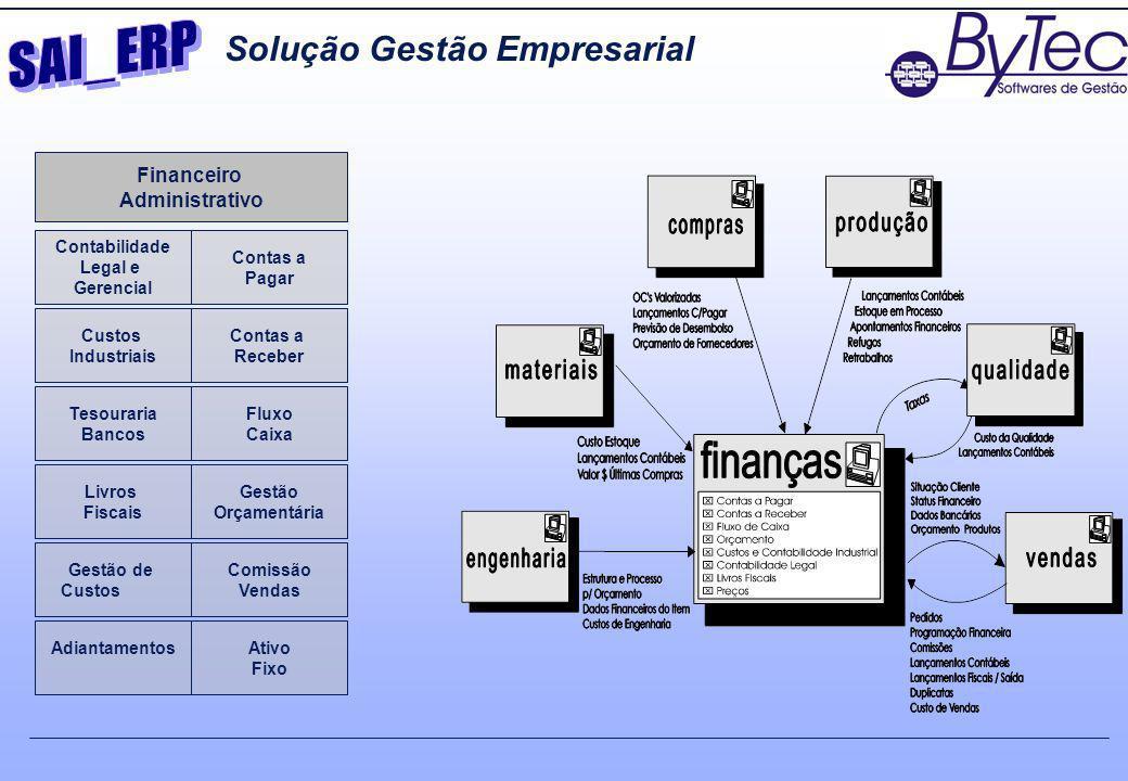 Solução Gestão Empresarial Financeiro Administrativo Custos Industriais Tesouraria Bancos Livros Fiscais Contabilidade Legal e Gerencial Contas a Rece