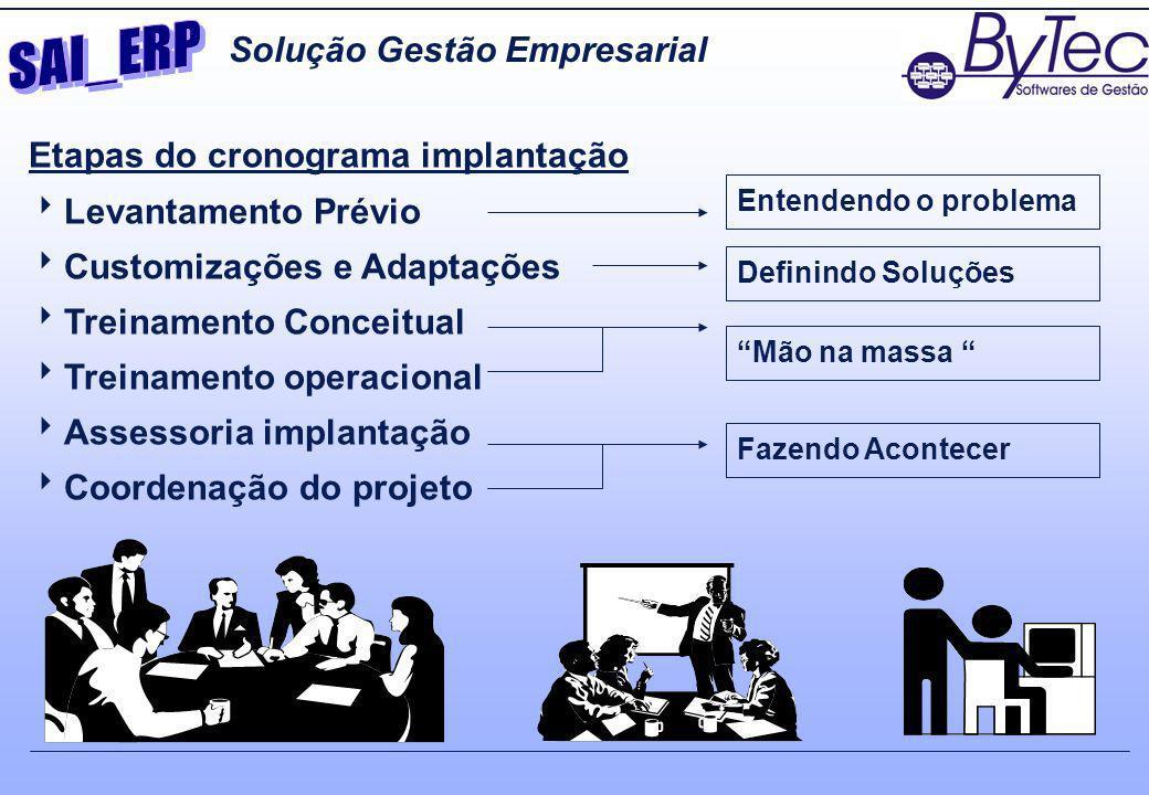 Etapas do cronograma implantação Levantamento Prévio Customizações e Adaptações Treinamento Conceitual Treinamento operacional Assessoria implantação