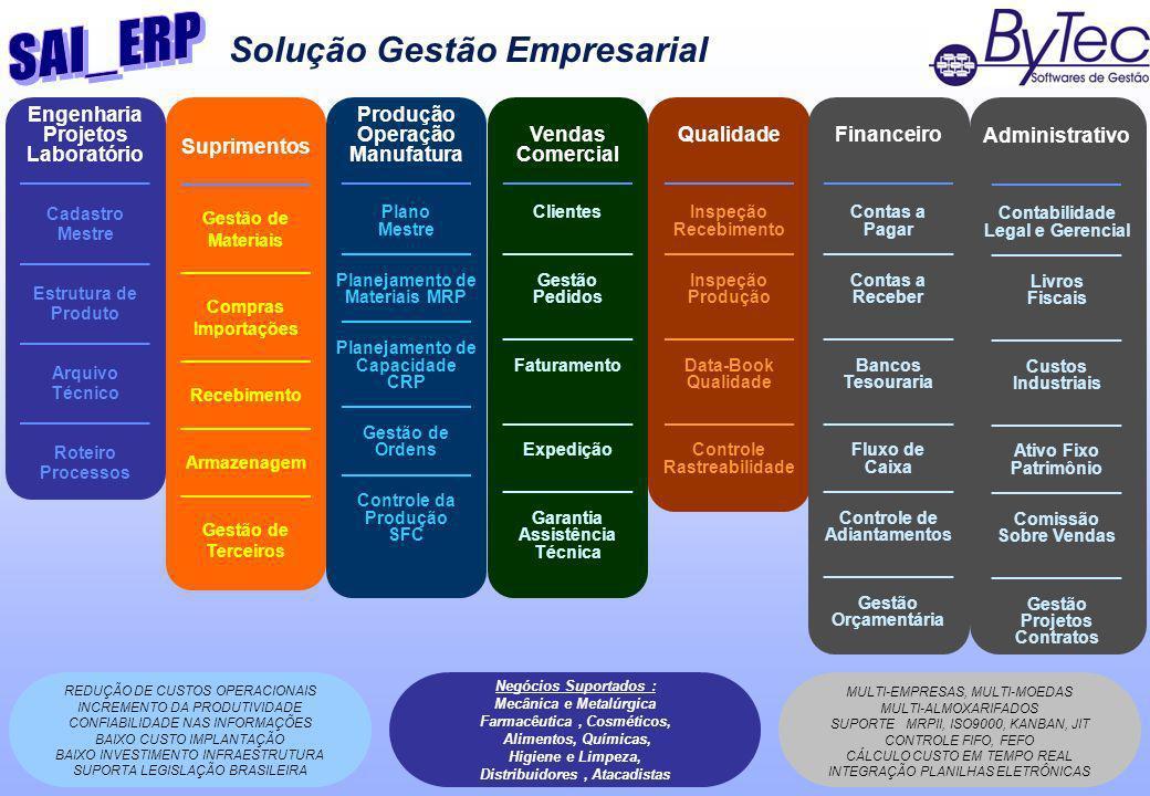 Solução Gestão Empresarial